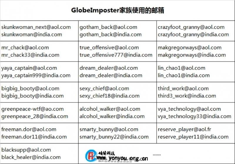 邮件列表.jpg
